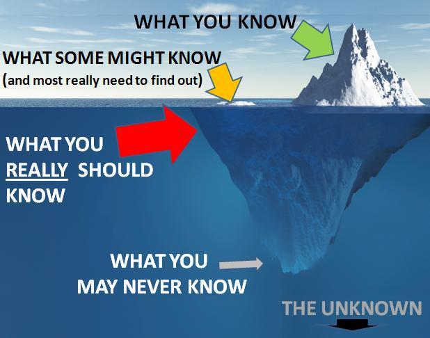 Knowledge-Iceberg1